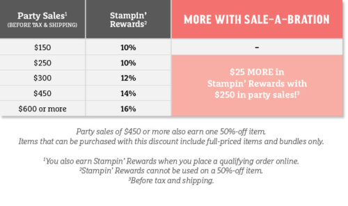 SAB Stampin' Rewards